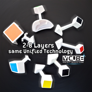 V-Cube Innovation Patented Unified Technology